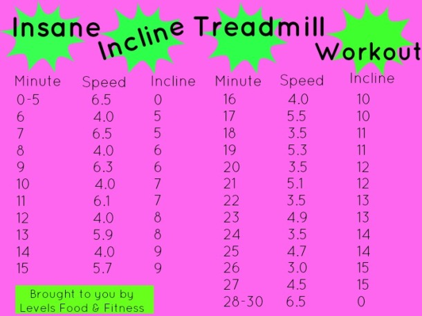 Insane Incline Treadmill Workout