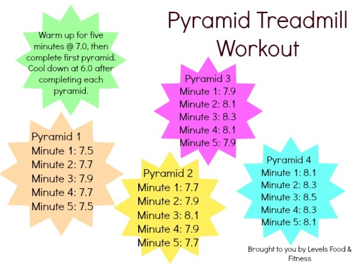 Pyramid Treadmill Workout via Levels