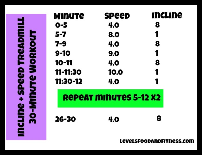 Incline + speed treadmill workout